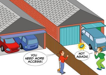 Double Garage Door Conversion Access Garage Doors